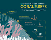 Coral Reefs Infographic