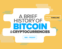 The history of Bitcoin | Infographic