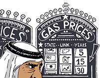The gaz pricing enigma