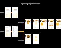 Hackathon Project (Client App Flow)