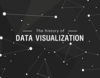 The history of Data Visualization
