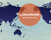 Plastics in Our Oceans: animation
