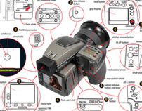 Hasselblad H3D Quick Start Guide