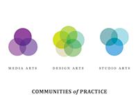 Curriculum Architecture Presentation