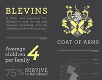 Ancestry.com Infographic