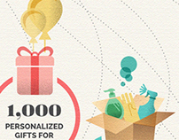 Bassma NGO Infographic