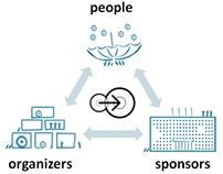 2010 Regroop web platform identity