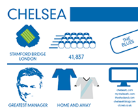 Football Infographics - Chelsea FC