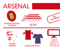 Football Infographics - Arsenal FC