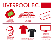 Football Infographics - Liverpool FC