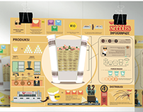 Cup Noodles Infographic
