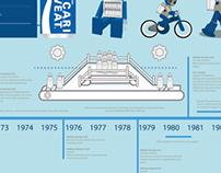 Pocari Sweat Infographic