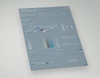 Biological dissertation poster