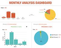 Employee Performance Tracker