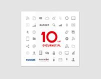 Raport 10 lat Dyzurnet.pl