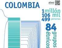 Colombia: Ethnic Diversity 00