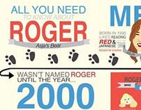 Asja's Bear Roger: infographic poster
