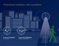 Pedestrian Safety | Philips Lighting Research
