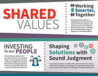 Shared Values Campaign