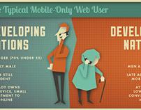 Uncommon Knowledge - Mobile Infographic Series