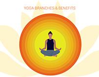 Infographics - Yoga