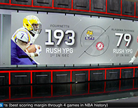 ESPN TV Graphics