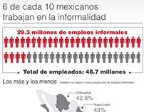 Spontaneous infographics