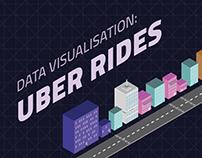 Uber Rides: Data Visualization