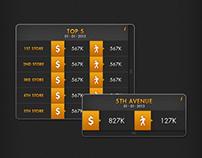 Store Analytic Widget