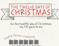 System Admin 12 Days of Christmas