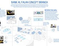 Concept Bank