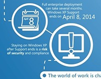 Microsoft | XP to Windows 7 Infographic