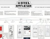 Hotel Amnesia