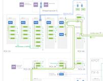 Field Networks Chart