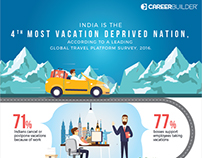 India: Vacation Deprived Nation (CB- Infographic)