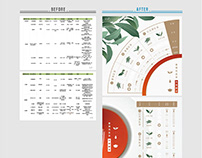 台灣茶資訊圖表|全發酵茶社群版本