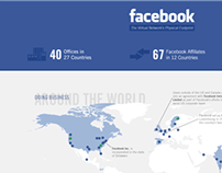 Business Profiles - Facebook Infographic