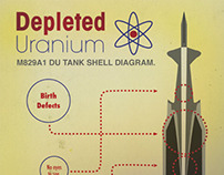 Depleted Uranium Project