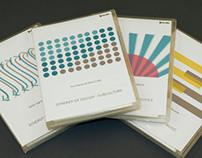 Synergy DVD series