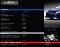 Honda Spread