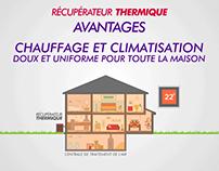 Video avantages avec récupérateur thermique