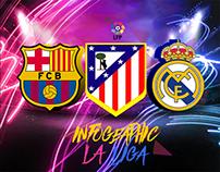 Collectian Infographic La Liga