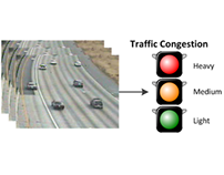 Highway Traffic Congestion Classification