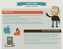 -Steve Jobs-