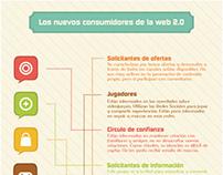 -Diccionario Visual-