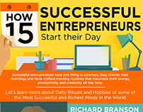 How Successful Entrepreneurs Start Their day