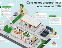 Infographic TNB