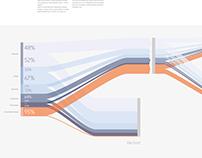 Energiewende Visualisierung