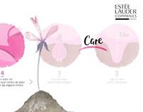 Plant a Note(website) // Estee Lauder
