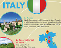 Top 5 Rural Towns in Italy